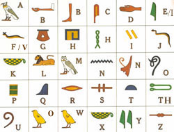 Please note that maximum number of Hieroglyphic letters will be 7